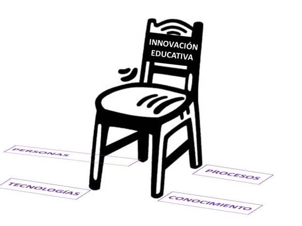 Símil de la silla