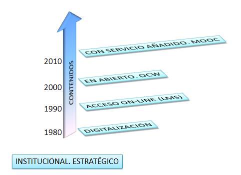 innovación institucional
