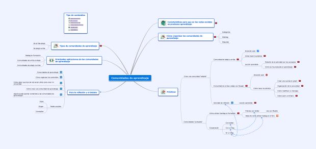 mapa comunidades de aprendizaje v2