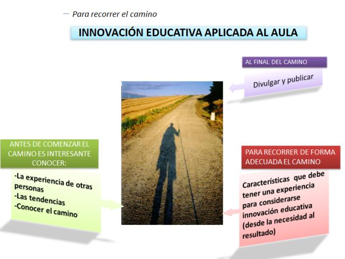 camino innovación